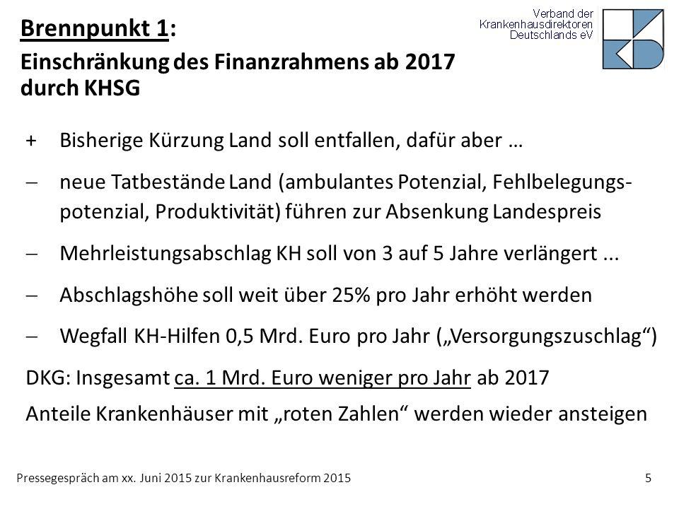 Pressegespräch am xx. Juni 2015 zur Krankenhausreform 2015 5 Brennpunkt 1: Einschränkung des Finanzrahmens ab 2017 durch KHSG +Bisherige Kürzung Land