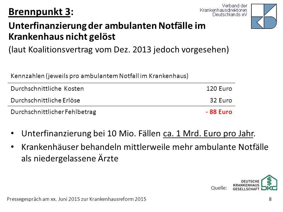 Pressegespräch am xx. Juni 2015 zur Krankenhausreform 2015 8 Brennpunkt 3: Unterfinanzierung der ambulanten Notfälle im Krankenhaus nicht gelöst (laut