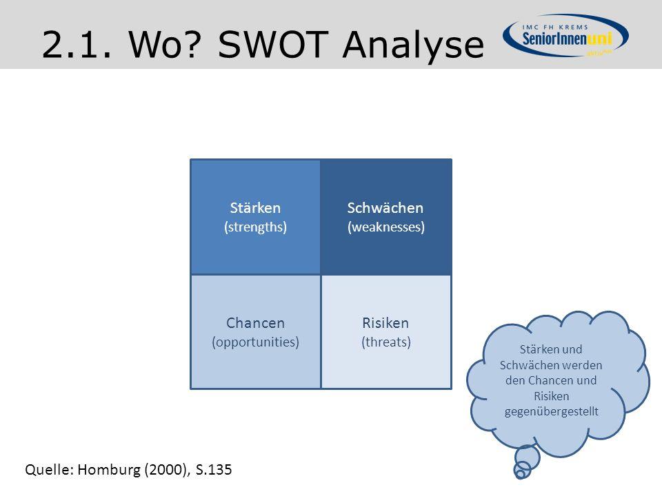 2.1. Wo? SWOT Analyse Stärken (strengths) Schwächen (weaknesses) Chancen (opportunities) Risiken (threats) Quelle: Homburg (2000), S.135 Stärken und S