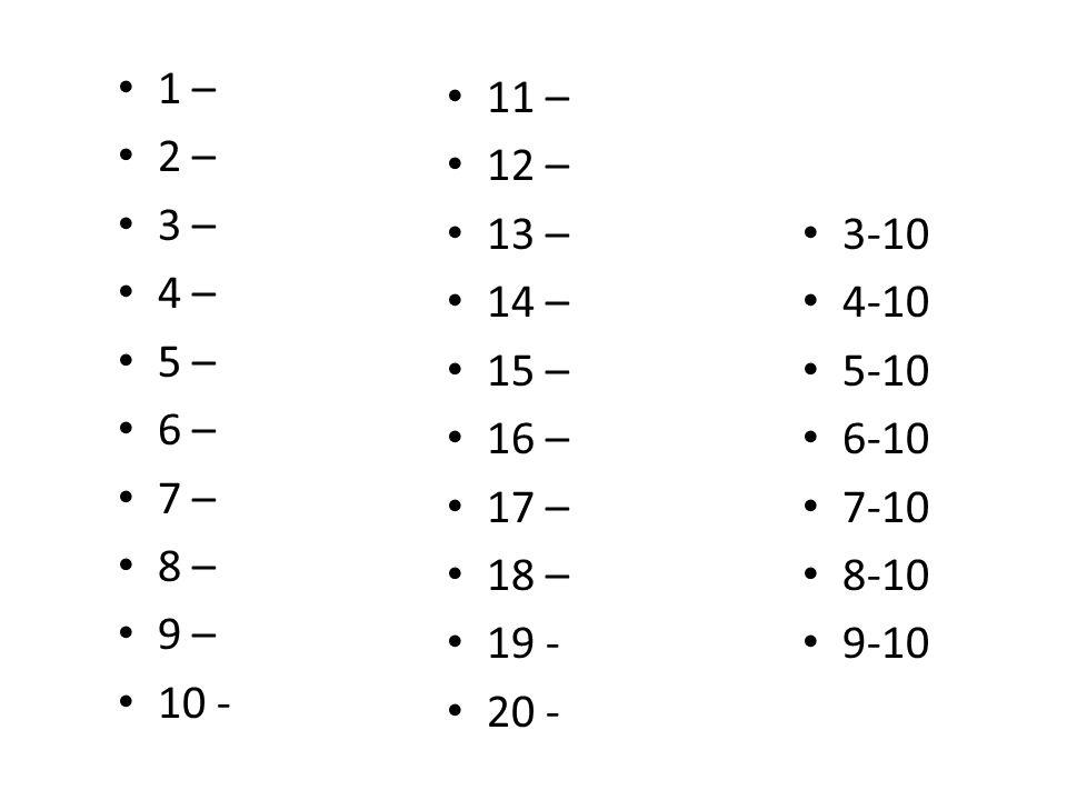 11 – Elf 12 – Zwölf 13 – Dreizehn 14 – Vierzehn 15 – Fünfzehn 16 – Sechszehn 17 – Siebzehn 18 – Achtzehen 19 - Neunzehn 20 - Zwanzig 1 – Eins 2 – Zwei 3 – Drei 4 – Vier 5 – Fünf 6 – Sechs 7 – Sieben 8 – Acht 9 – Neun 10 - Zehen 3-10 4-10 5-10 6-10 7-10 8-10 9-10 Ist das ….