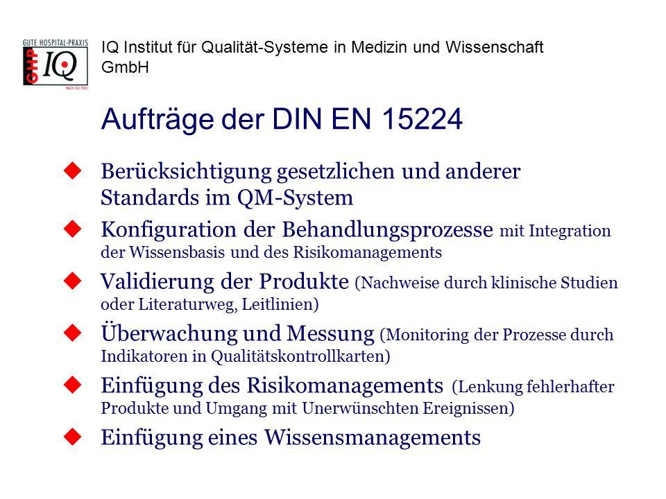IQ Institut für Qualität-Systeme in Medizin und Wissenschaft GmbH  Berücksichtigung gesetzlichen und anderer Standards im QM-System  Konfiguration d