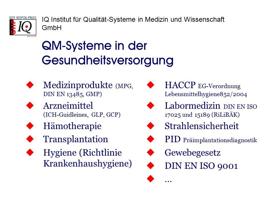 IQ Institut für Qualität-Systeme in Medizin und Wissenschaft GmbH QM-Systeme in der Gesundheitsversorgung  Medizinprodukte (MPG, DIN EN 13485, GMP) 