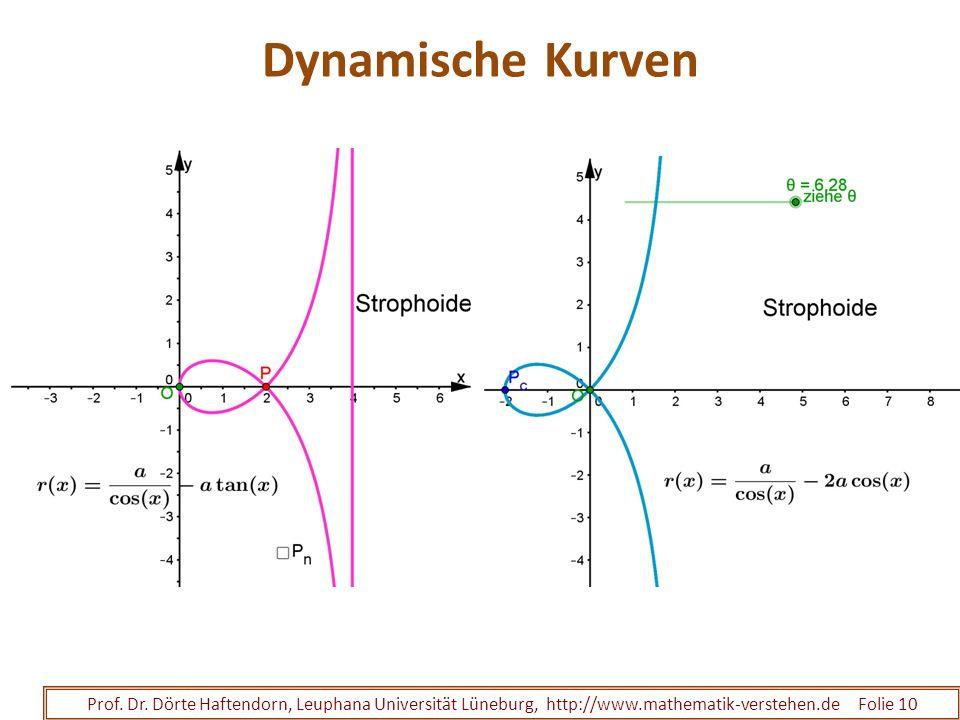 Dynamische Kurven Prof. Dr.