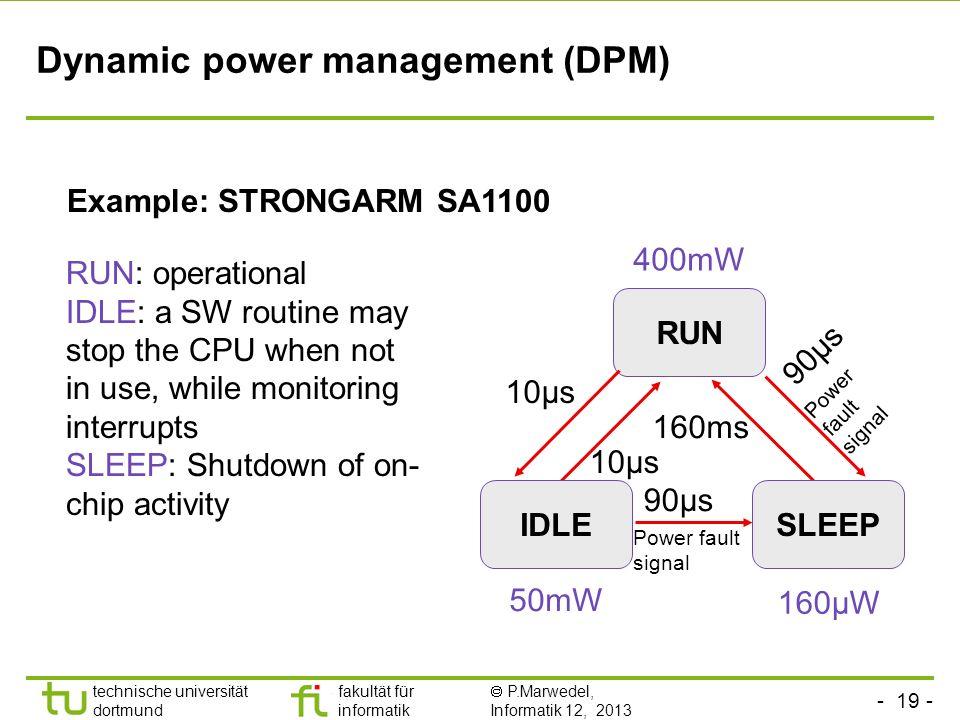 - 19 - technische universität dortmund fakultät für informatik  P.Marwedel, Informatik 12, 2013 TU Dortmund Dynamic power management (DPM) RUN: opera