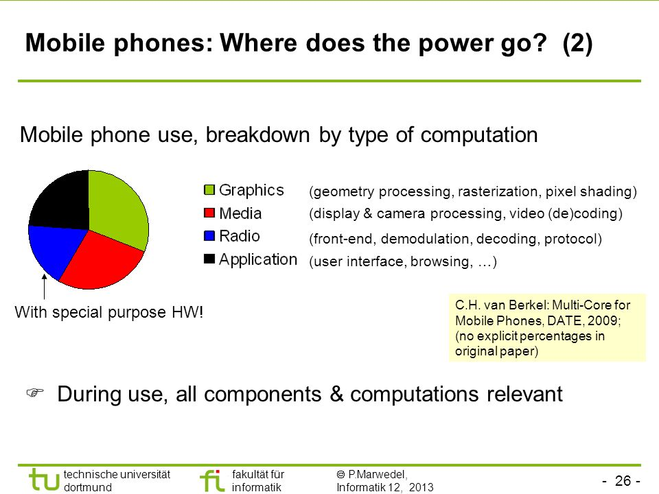 - 26 - technische universität dortmund fakultät für informatik  P.Marwedel, Informatik 12, 2013 TU Dortmund Mobile phones: Where does the power go? (