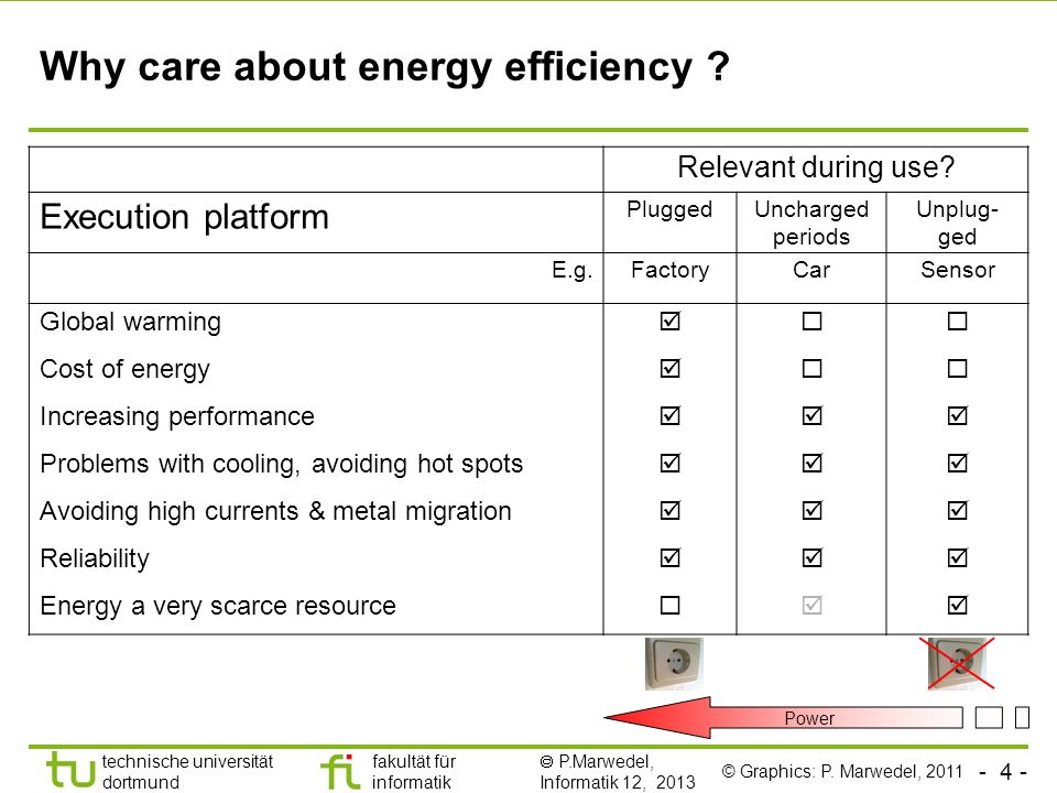 - 4 - technische universität dortmund fakultät für informatik  P.Marwedel, Informatik 12, 2013 TU Dortmund Why care about energy efficiency ? Relevan