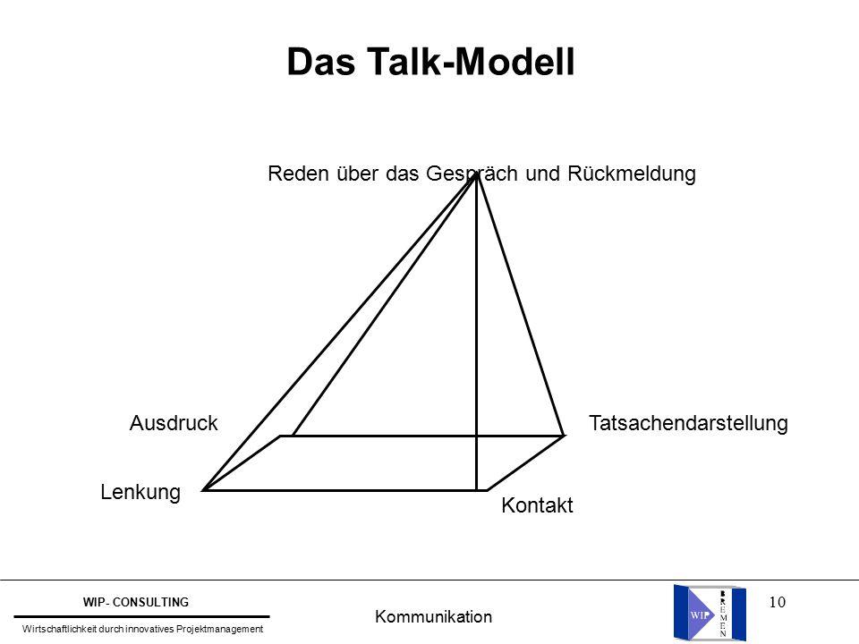 10 Das Talk-Modell Tatsachendarstellung Kontakt Lenkung Ausdruck Reden über das Gespräch und Rückmeldung Kommunikation WIP- CONSULTING Wirtschaftlichkeit durch innovatives Projektmanagement