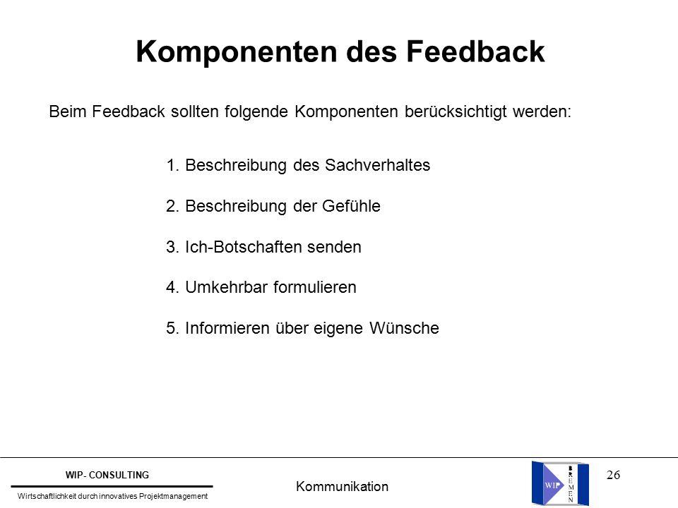 26 Komponenten des Feedback Beim Feedback sollten folgende Komponenten berücksichtigt werden: 1.