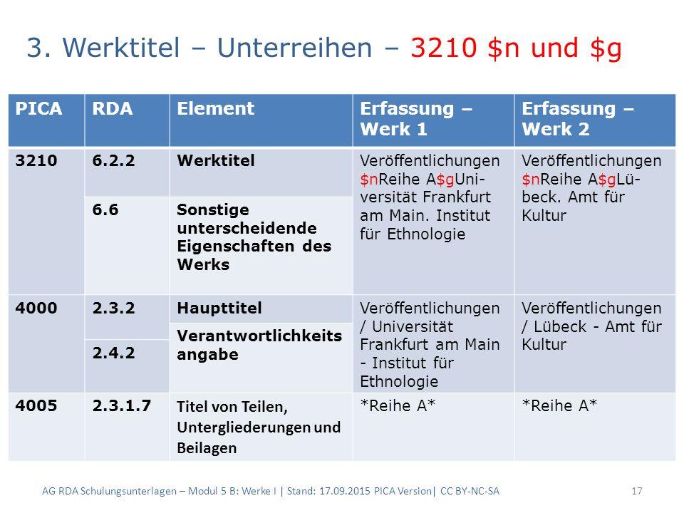 3. Werktitel – Unterreihen – 3210 $n und $g 2 Beispiele: AG RDA Schulungsunterlagen – Modul 5 B: Werke I | Stand: 17.09.2015 PICA Version| CC BY-NC-SA