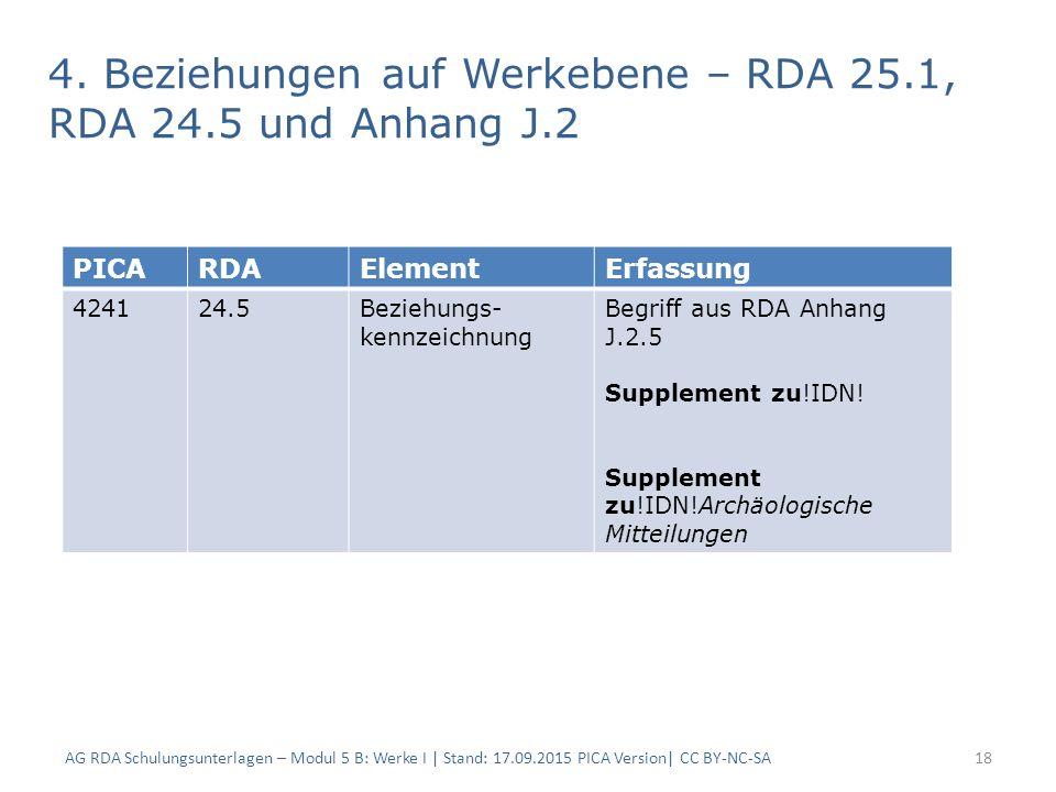 4. Beziehungen auf Werkebene – RDA 25.1, RDA 24.5 und Anhang J.2 AG RDA Schulungsunterlagen – Modul 5 B: Werke I | Stand: 17.09.2015 PICA Version| CC