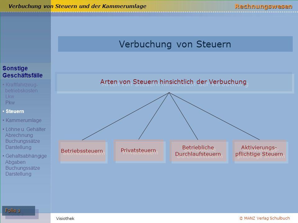 © MANZ Verlag Schulbuch Rechnungswesen Visiothek Folie 3 Verbuchung von Steuern Arten von Steuern hinsichtlich der Verbuchung Betriebliche Durchlaufst