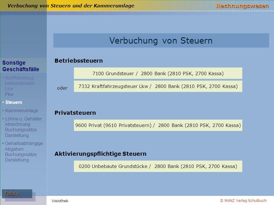 © MANZ Verlag Schulbuch Rechnungswesen Visiothek Folie 4 Verbuchung von Steuern und der Kammerumlage Verbuchung von Steuern Betriebssteuern 7100 Grund