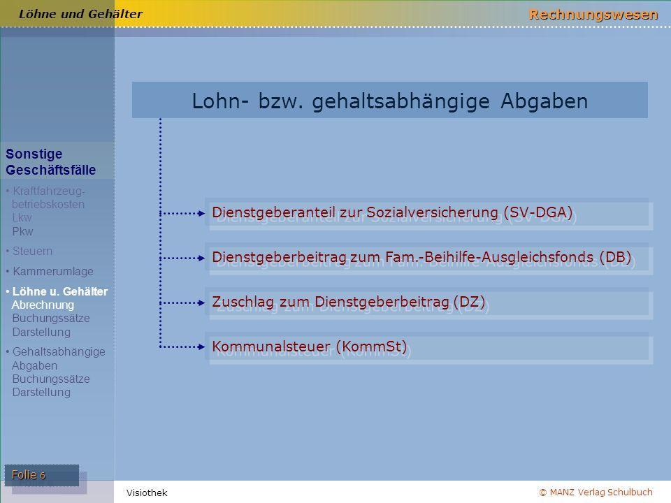 © MANZ Verlag Schulbuch Rechnungswesen Visiothek Folie 6 Dienstgeberanteil zur Sozialversicherung (SV-DGA) Lohn- bzw. gehaltsabhängige Abgaben Dienstg