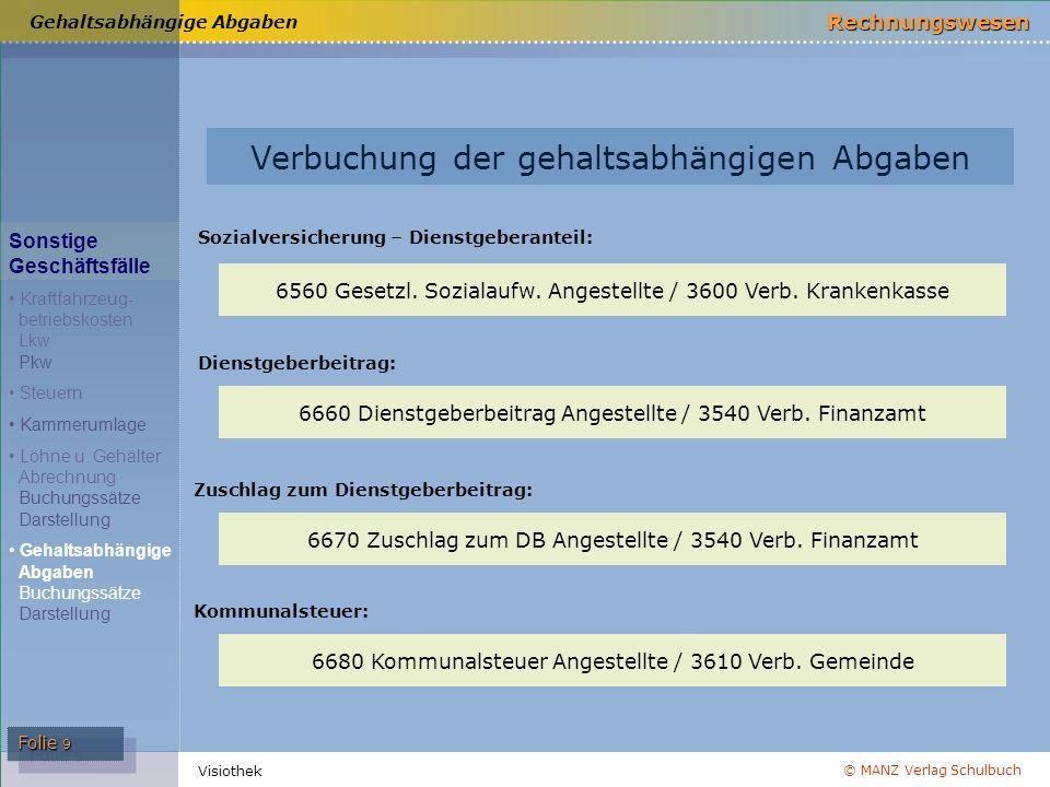 © MANZ Verlag Schulbuch Rechnungswesen Visiothek Folie 10 Verbuchung der gehaltsabhängigen Abgaben Darstellung: Gehaltsnebenkosten DZ KommSt SV-DNA LSt KommSt DB DZ SV-DGA 3540 Verb.