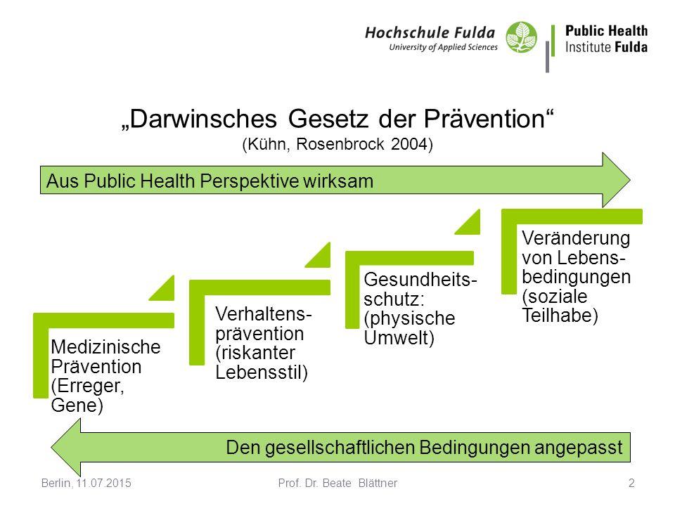 Legaldefinition im Präventionsgesetz (PrävG § 20) Leistungen zur Verhinderung und Verminderung von Krankheitsrisiken (primäre Prävention) sowie zur Förderung des selbstbestimmten gesundheitsorientierten Handelns der Versicherten (Gesundheitsförderung) Berlin, 11.07.2015Prof.