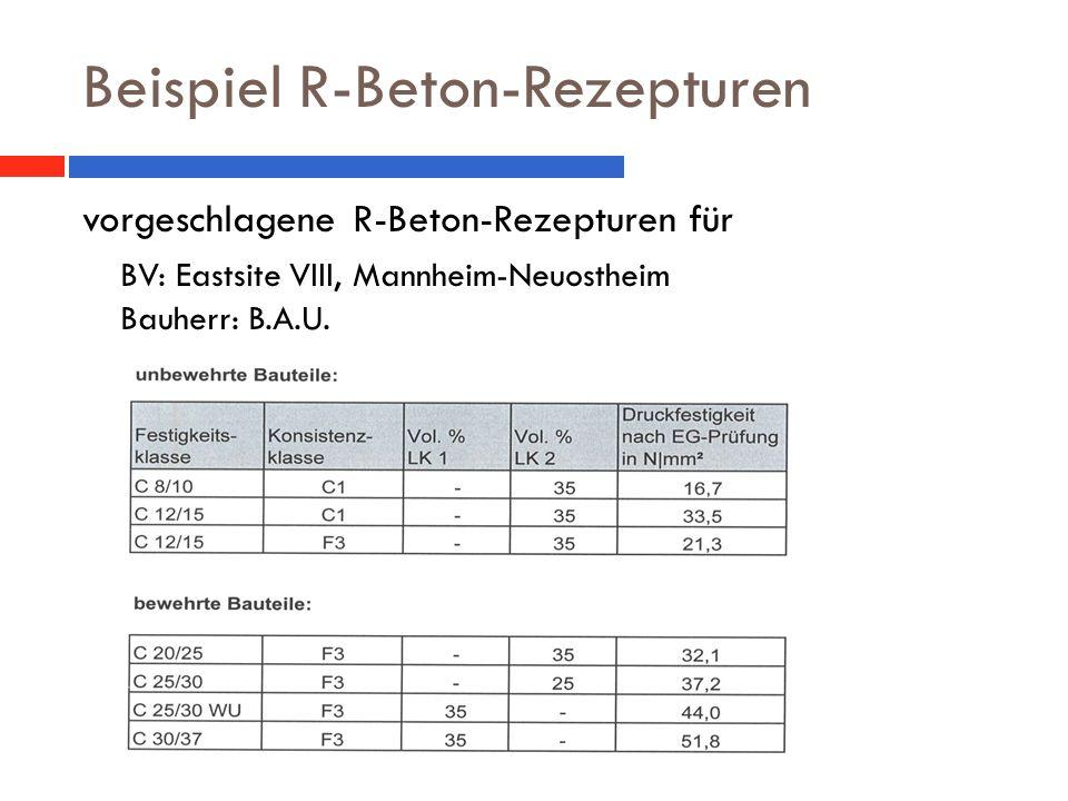 Beispiel R-Beton-Rezepturen vorgeschlagene R-Beton-Rezepturen für BV: Eastsite VIII, Mannheim-Neuostheim Bauherr: B.A.U.