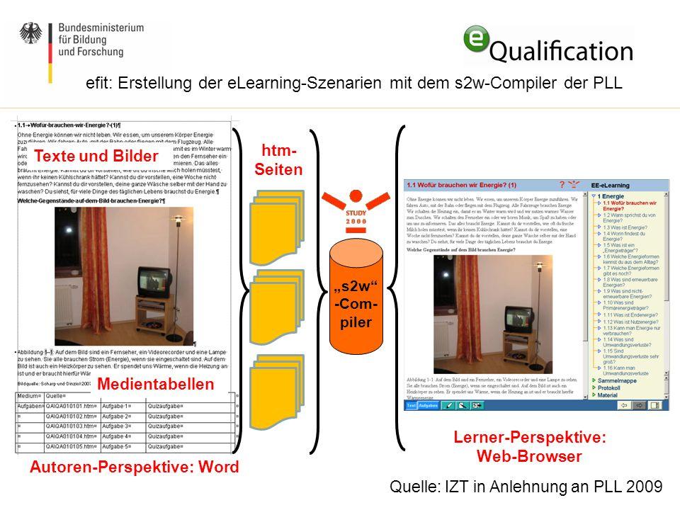 "efit: Erstellung der eLearning-Szenarien mit dem s2w-Compiler der PLL ""s2w"" -Com- piler Lerner-Perspektive: Web-Browser Autoren-Perspektive: Word Medi"