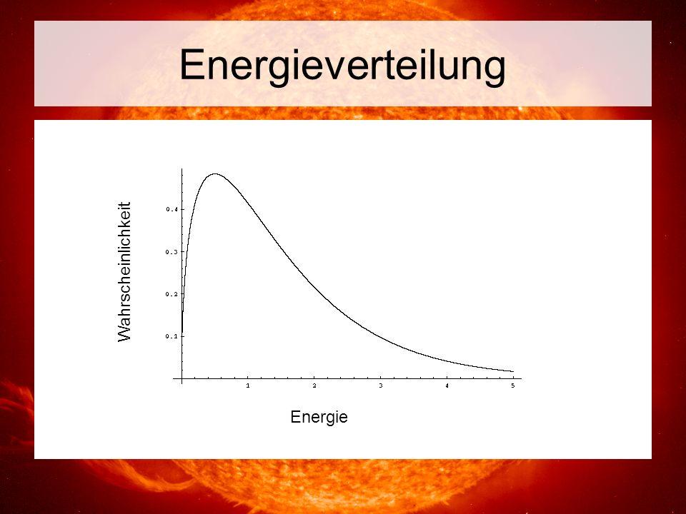 Energieverteilung Wahrscheinlichkeit Energie