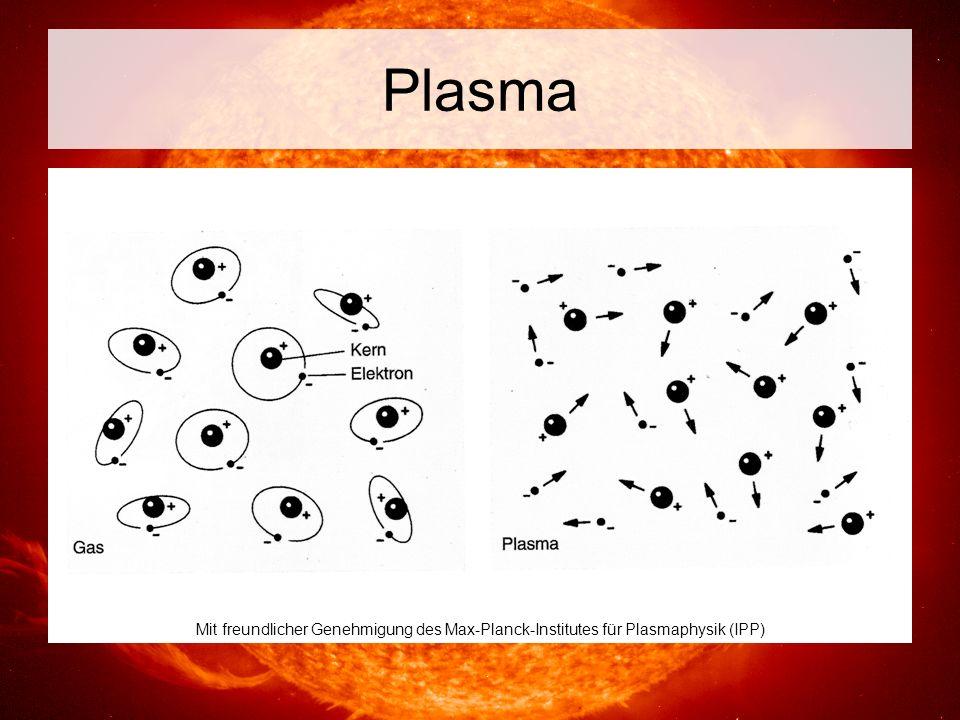 Plasma Mit freundlicher Genehmigung des Max-Planck-Institutes für Plasmaphysik (IPP)