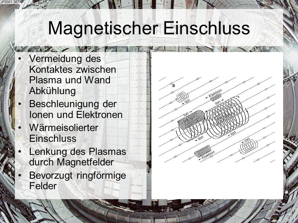 Magnetischer Einschluss Vermeidung des Kontaktes zwischen Plasma und Wand Abkühlung Beschleunigung der Ionen und Elektronen Wärmeisolierter Einschluss