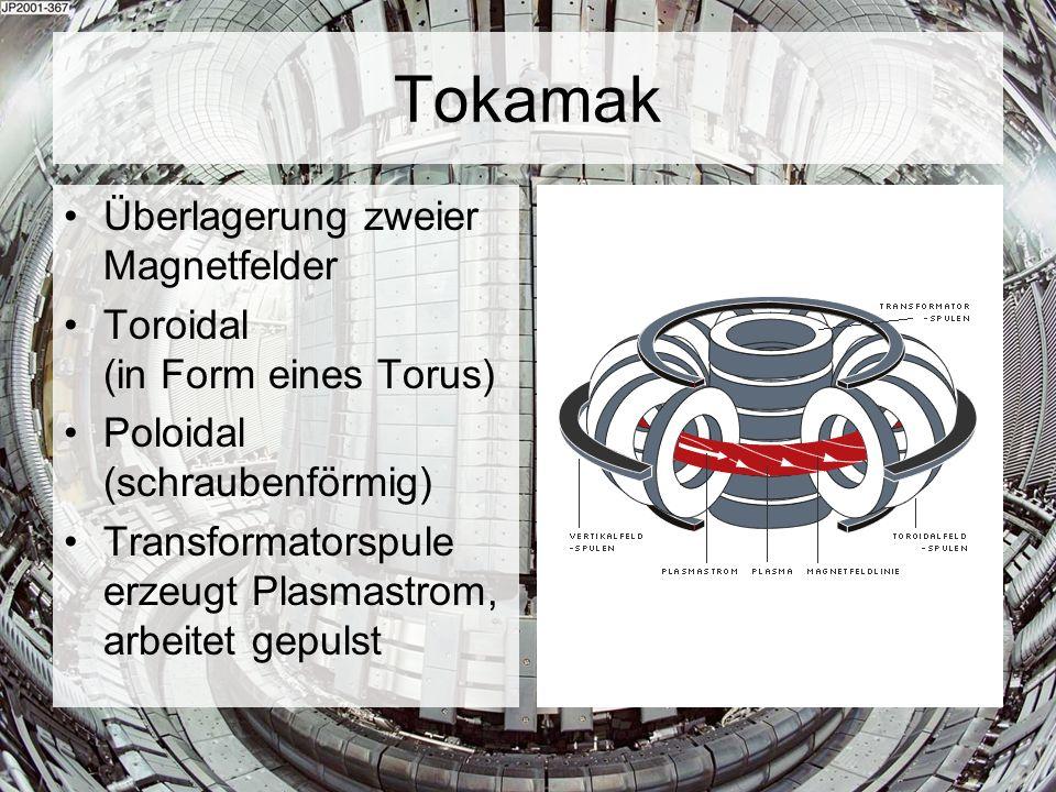 Tokamak Überlagerung zweier Magnetfelder Toroidal (in Form eines Torus) Poloidal (schraubenförmig) Transformatorspule erzeugt Plasmastrom, arbeitet ge