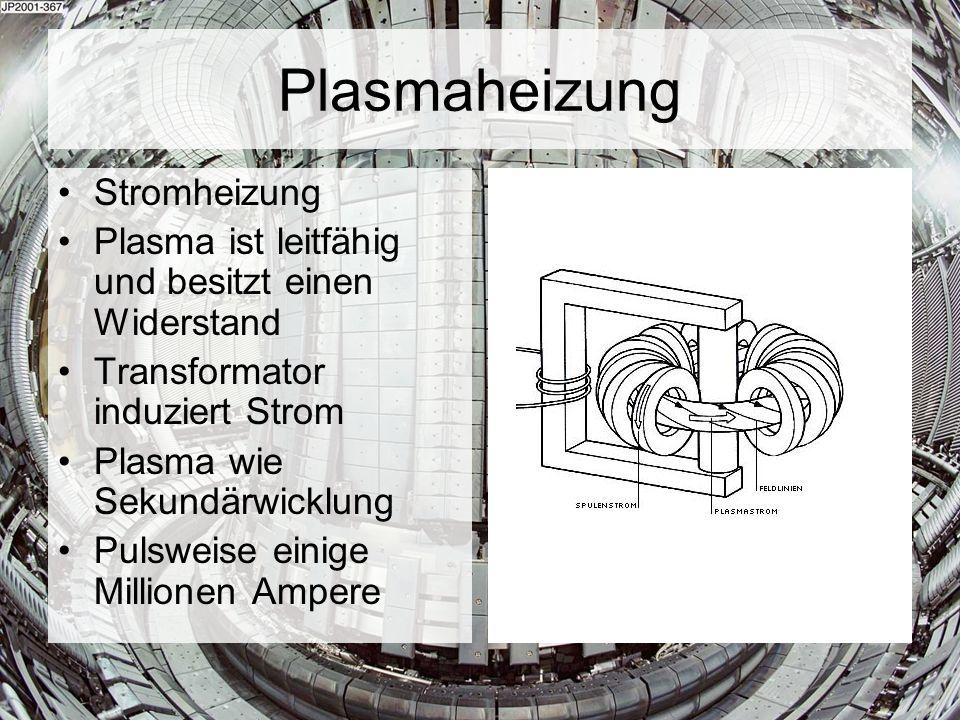 Plasmaheizung Stromheizung Plasma ist leitfähig und besitzt einen Widerstand Transformator induziert Strom Plasma wie Sekundärwicklung Pulsweise einig