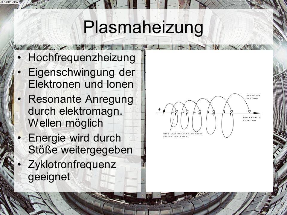 Plasmaheizung Hochfrequenzheizung Eigenschwingung der Elektronen und Ionen Resonante Anregung durch elektromagn. Wellen möglich Energie wird durch Stö