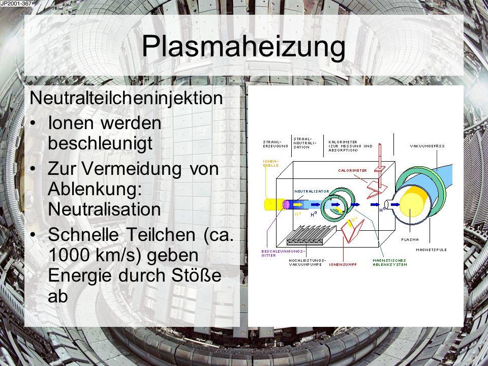 Plasmaheizung Neutralteilcheninjektion Ionen werden beschleunigt Zur Vermeidung von Ablenkung: Neutralisation Schnelle Teilchen (ca. 1000 km/s) geben