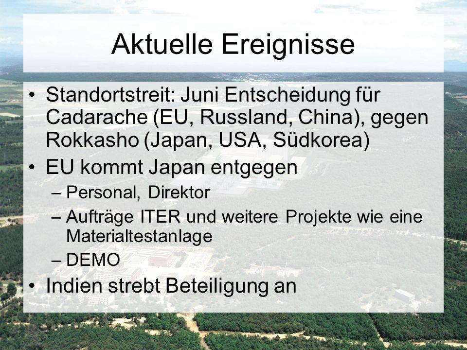 Aktuelle Ereignisse Standortstreit: Juni Entscheidung für Cadarache (EU, Russland, China), gegen Rokkasho (Japan, USA, Südkorea) EU kommt Japan entgeg