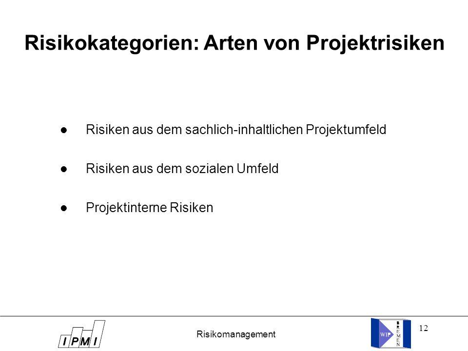 12 Risikokategorien: Arten von Projektrisiken l Risiken aus dem sachlich-inhaltlichen Projektumfeld l Risiken aus dem sozialen Umfeld l Projektinterne
