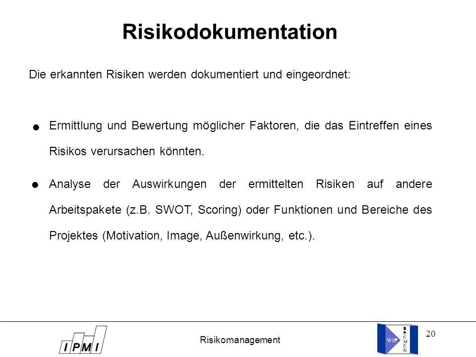 20 Risikodokumentation Ermittlung und Bewertung möglicher Faktoren, die das Eintreffen eines Risikos verursachen könnten. Analyse der Auswirkungen der