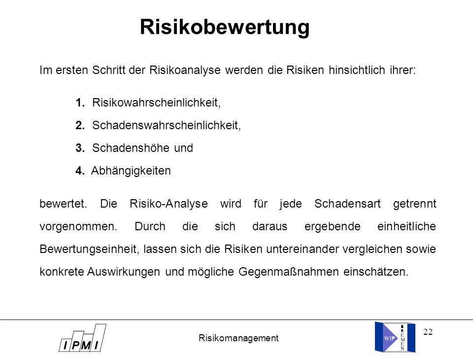 22 Risikobewertung Im ersten Schritt der Risikoanalyse werden die Risiken hinsichtlich ihrer: 1. Risikowahrscheinlichkeit, 2. Schadenswahrscheinlichke