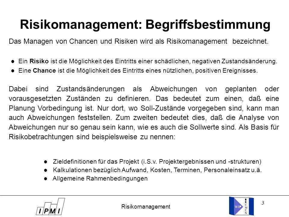 34 Risikomanagement als Rückkoppelungsprozeß Risikopolitik Risikoanalyse Projektumfeld Risikoidentifikation Risikobewertung Risiko-Gestaltung Risikovermeidung Risikoverminderung Risikoüberwälzung Risiko selbst tragen Risiko-Controlling Überwachung von Eignung und Einsatz der gewählten Maßnahmen Überwachung der Risikoentwicklung Ausarbeitung korrekter Maßnahmen Risikodokumentation Projektevaluierung Speicherung von Projekt-Risikoerfahrungen Entwicklung von Vorgehensregeln, Tools Projektziele Durchführung Risikomanagement