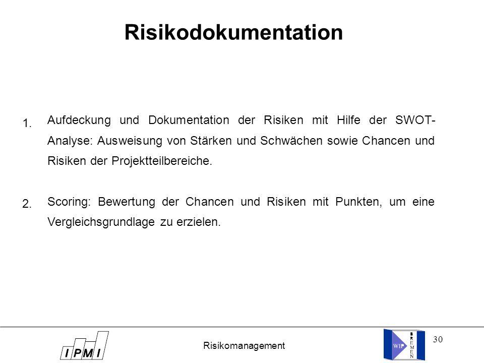30 Risikodokumentation Aufdeckung und Dokumentation der Risiken mit Hilfe der SWOT- Analyse: Ausweisung von Stärken und Schwächen sowie Chancen und Ri