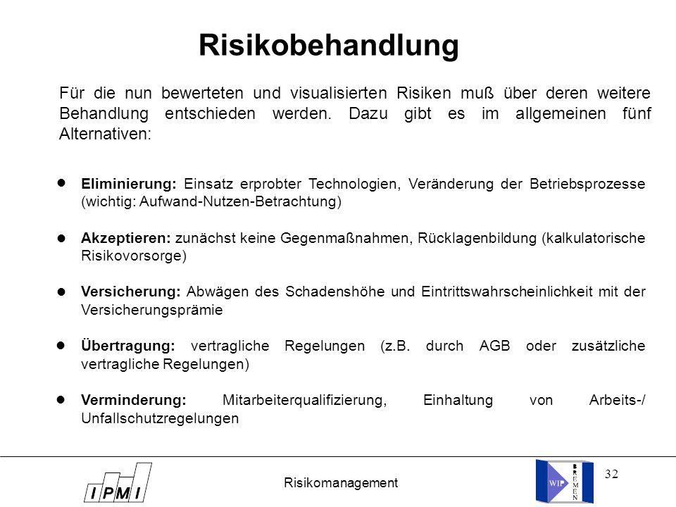 32 Risikobehandlung Für die nun bewerteten und visualisierten Risiken muß über deren weitere Behandlung entschieden werden. Dazu gibt es im allgemeine