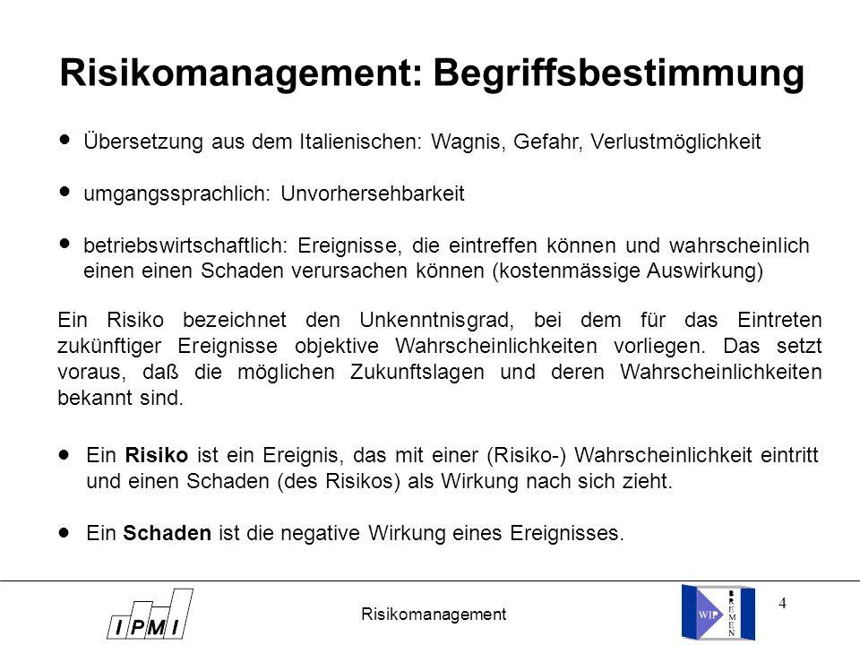 45 Risikobewußtsein im Projekt: Projektmanagement-Kultur Wie geht das Management mit Mißerfolgen um und bezieht es sich auch selbst in die Kritik mit ein.