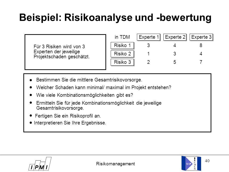 40 Für 3 Risiken wird von 3 Experten der jeweilige Projektschaden geschätzt. Risiko 1 Risiko 2 Risiko 3 Experte 1 Experte 2 Experte 3 348 134 257 in T