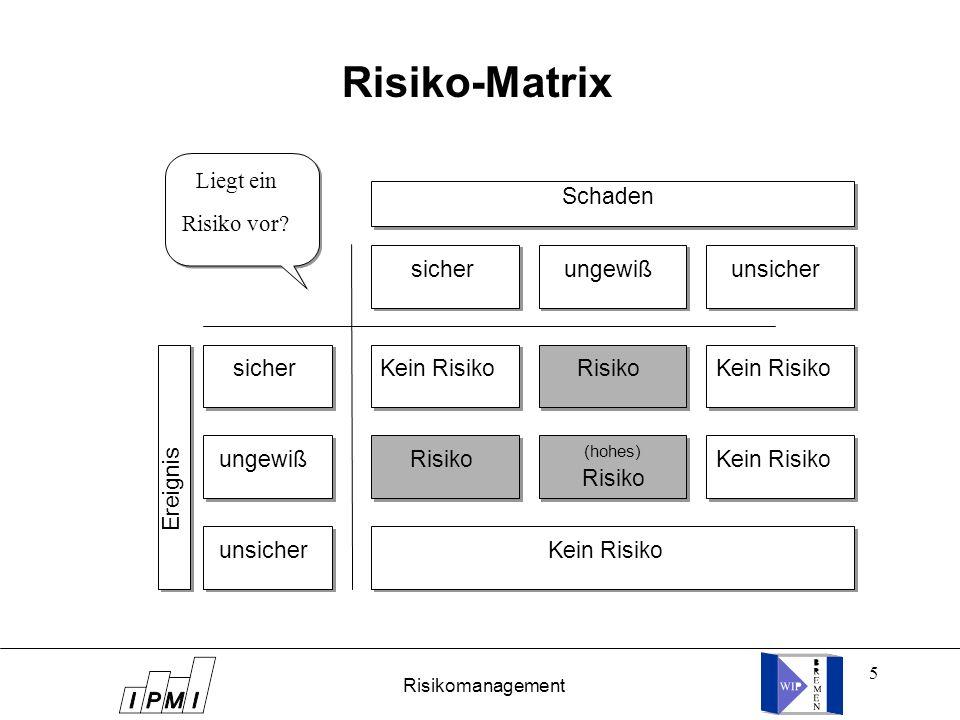 26 Risikobewertung Übliche Methoden zur Risikobewertung sind: l Delphi-Methode l Monte-Carlo-Simulation l Regressions- und Korrelationsanalyse l Probabilistic-Event-Analyse Risikomanagement