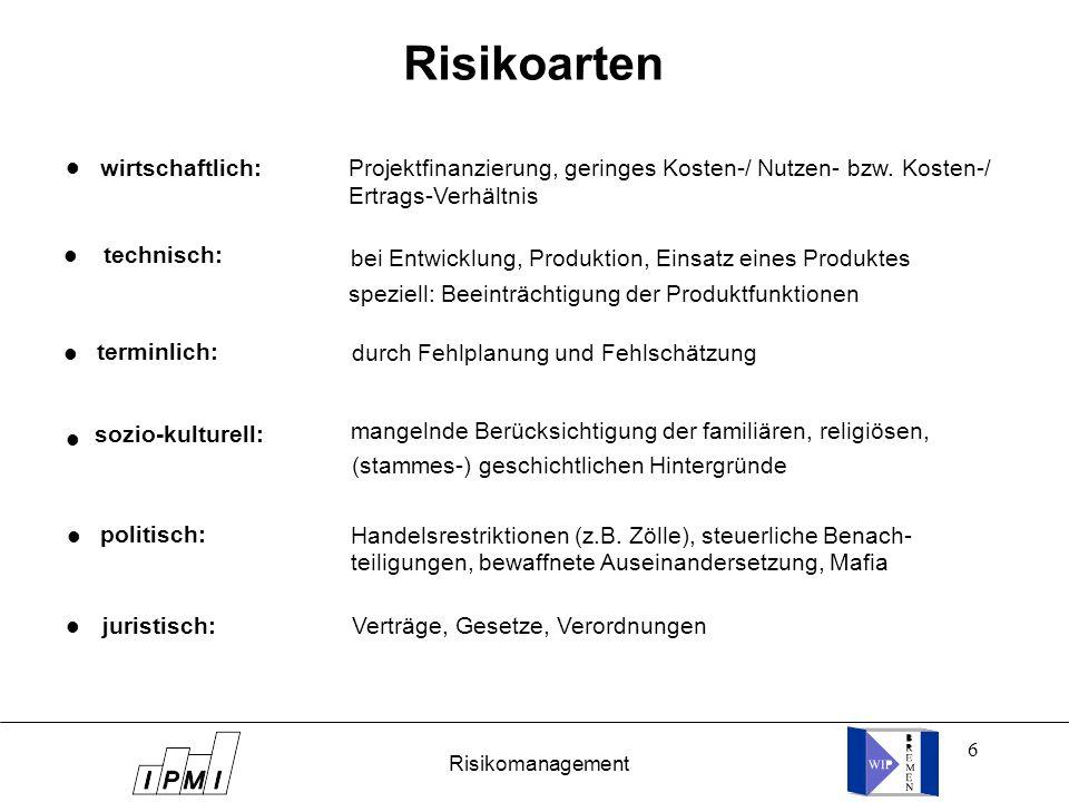 27 Risikobewertung Durch die Risikobewertung werden die mit der Risikoanalyse ausgewiesenen Risiken in monetären Einheiten erfaßt und der Grad ihrer Eintrittswahrscheinlichkeit bewertet, um eine Vergleichsgrundlage zu erstellen und Entscheidungen vorzubereiten Methode (z.B.): l Expertenbefragung l Varianzermittlung l Scoring-Modelle Risikomanagement