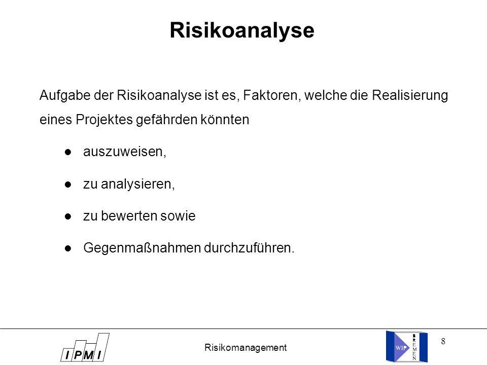 39 Einsatzbereiche der Riskobetrachtung l Beschreibung des Projektergebnisses als Systemstruktur l Projektstrukturierung l Phaseneinteilung l Ablauf- und Terminplanung l Kostenkalkulation l Mitarbeitereinsatzplanung l Sachmitteleinsatzplanung l Zahlungsplanung Risikomanagement