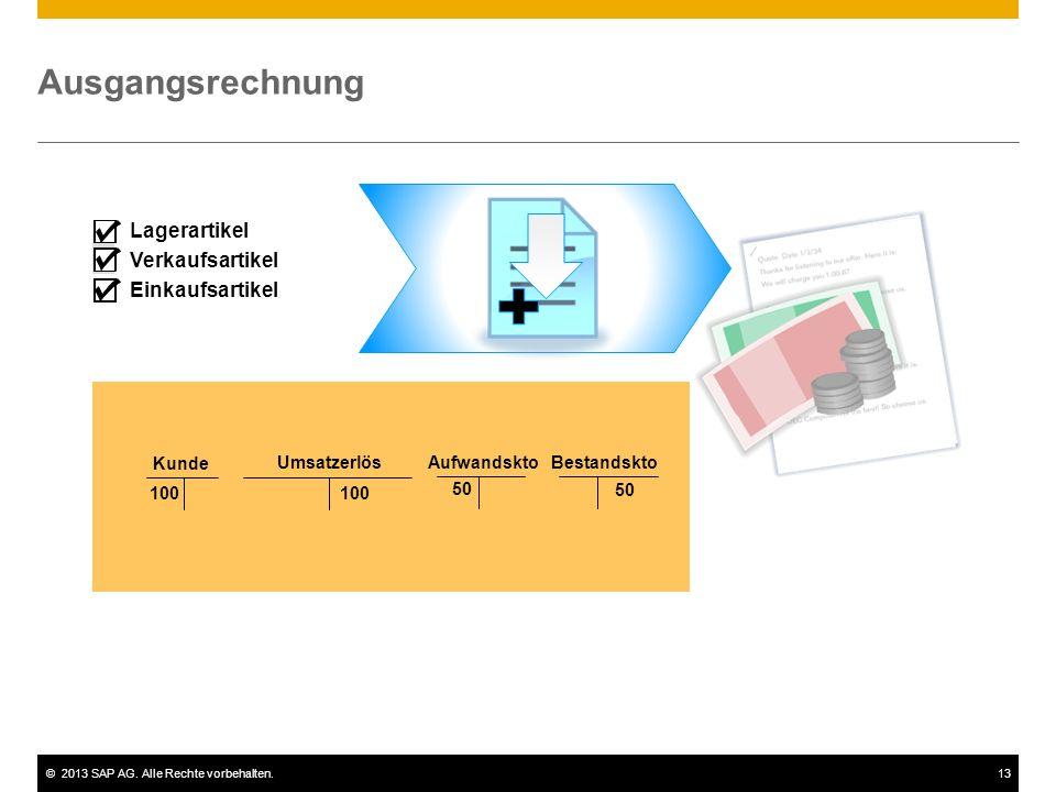 ©2013 SAP AG. Alle Rechte vorbehalten.13 Ausgangsrechnung Einkaufsartikel Lagerartikel Verkaufsartikel 50 Bestandskto 50 Aufwandskto Umsatzerlös 100 K