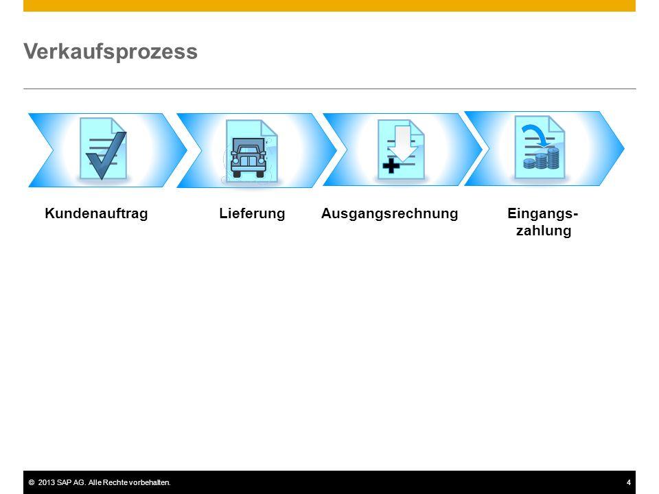 ©2013 SAP AG. Alle Rechte vorbehalten.4 Verkaufsprozess KundenauftragLieferungEingangs- zahlung Ausgangsrechnung