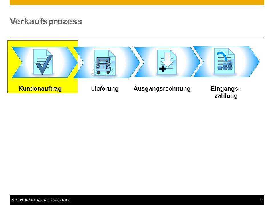 ©2013 SAP AG. Alle Rechte vorbehalten.5 Verkaufsprozess KundenauftragLieferungEingangs- zahlung Ausgangsrechnung