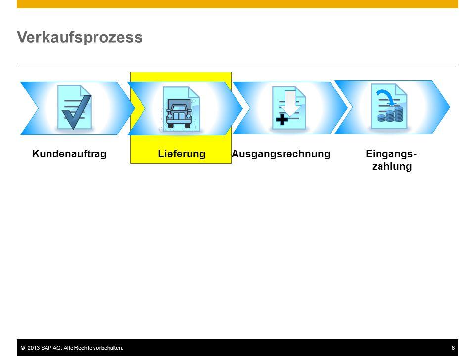 ©2013 SAP AG. Alle Rechte vorbehalten.6 Verkaufsprozess KundenauftragLieferungEingangs- zahlung Ausgangsrechnung