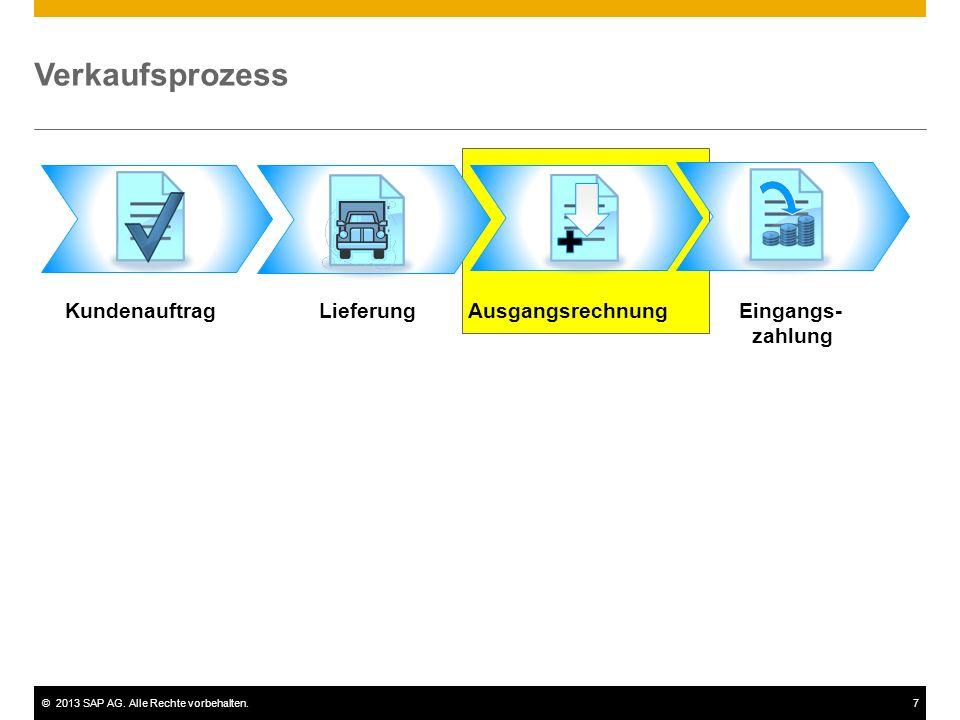 ©2013 SAP AG. Alle Rechte vorbehalten.7 Verkaufsprozess KundenauftragLieferungEingangs- zahlung Ausgangsrechnung