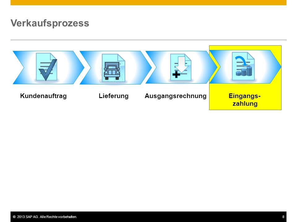 ©2013 SAP AG. Alle Rechte vorbehalten.8 Verkaufsprozess KundenauftragLieferungEingangs- zahlung Ausgangsrechnung