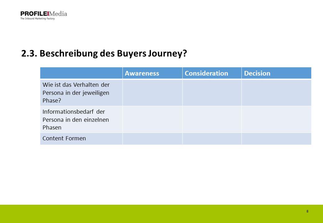 2.3.Beschreibung des Buyers Journey.