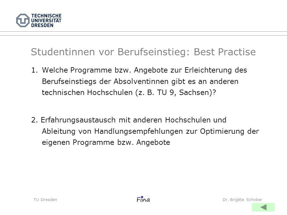 Studentinnen vor Berufseinstieg: Best Practise TU Dresden Dr. Brigitte Schober 1.Welche Programme bzw. Angebote zur Erleichterung des Berufseinstiegs