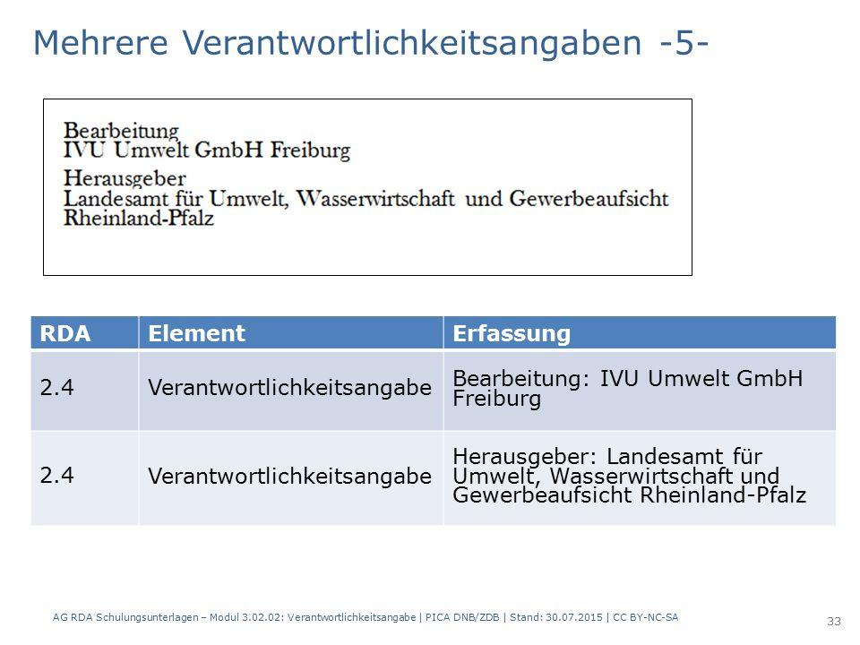 RDAElementErfassung 2.4Verantwortlichkeitsangabe Bearbeitung: IVU Umwelt GmbH Freiburg 2.4 Verantwortlichkeitsangabe Herausgeber: Landesamt für Umwelt, Wasserwirtschaft und Gewerbeaufsicht Rheinland-Pfalz Mehrere Verantwortlichkeitsangaben -5- AG RDA Schulungsunterlagen – Modul 3.02.02: Verantwortlichkeitsangabe | PICA DNB/ZDB | Stand: 30.07.2015 | CC BY-NC-SA 33