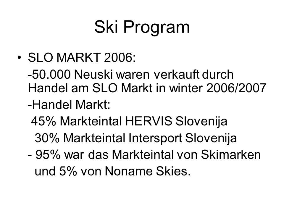 Ski Program SLO MARKT 2006: -50.000 Neuski waren verkauft durch Handel am SLO Markt in winter 2006/2007 -Handel Markt: 45% Markteintal HERVIS Slovenij